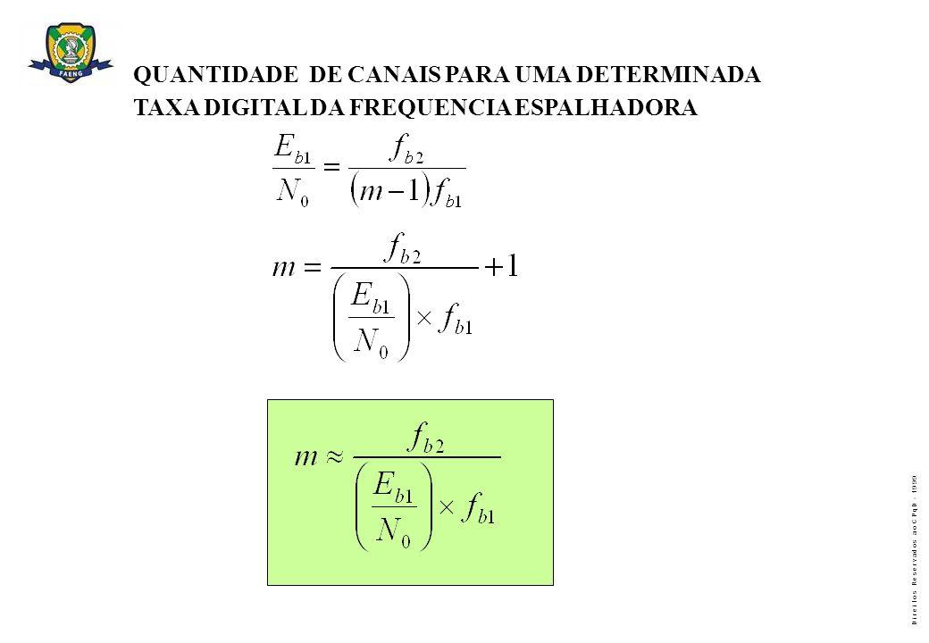D i r e i t o s R e s e r v a d o s a o C P q D - 1 9 9 9 QUANTIDADE DE CANAIS PARA UMA DETERMINADA TAXA DIGITAL DA FREQUENCIA ESPALHADORA