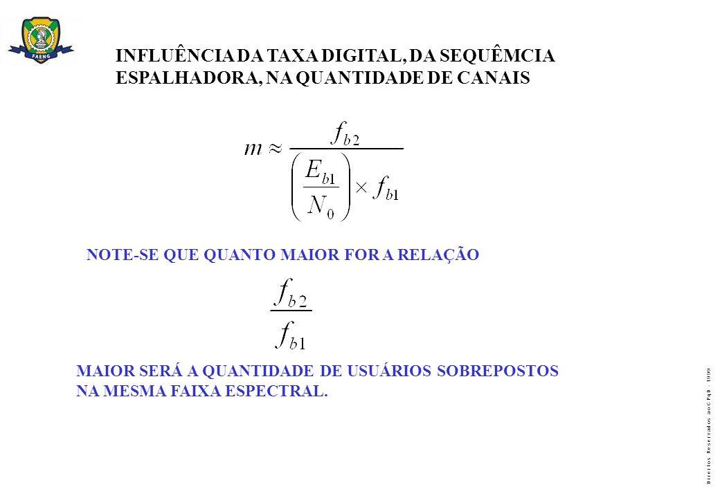 D i r e i t o s R e s e r v a d o s a o C P q D - 1 9 9 9 INFLUÊNCIA DA TAXA DIGITAL, DA SEQUÊMCIA ESPALHADORA, NA QUANTIDADE DE CANAIS NOTE-SE QUE QU