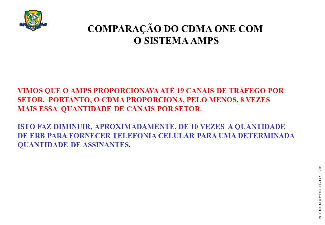 D i r e i t o s R e s e r v a d o s a o C P q D - 1 9 9 9 COMPARAÇÃO DO CDMA ONE COM O SISTEMA AMPS VIMOS QUE O AMPS PROPORCIONAVA ATÉ 19 CANAIS DE TR