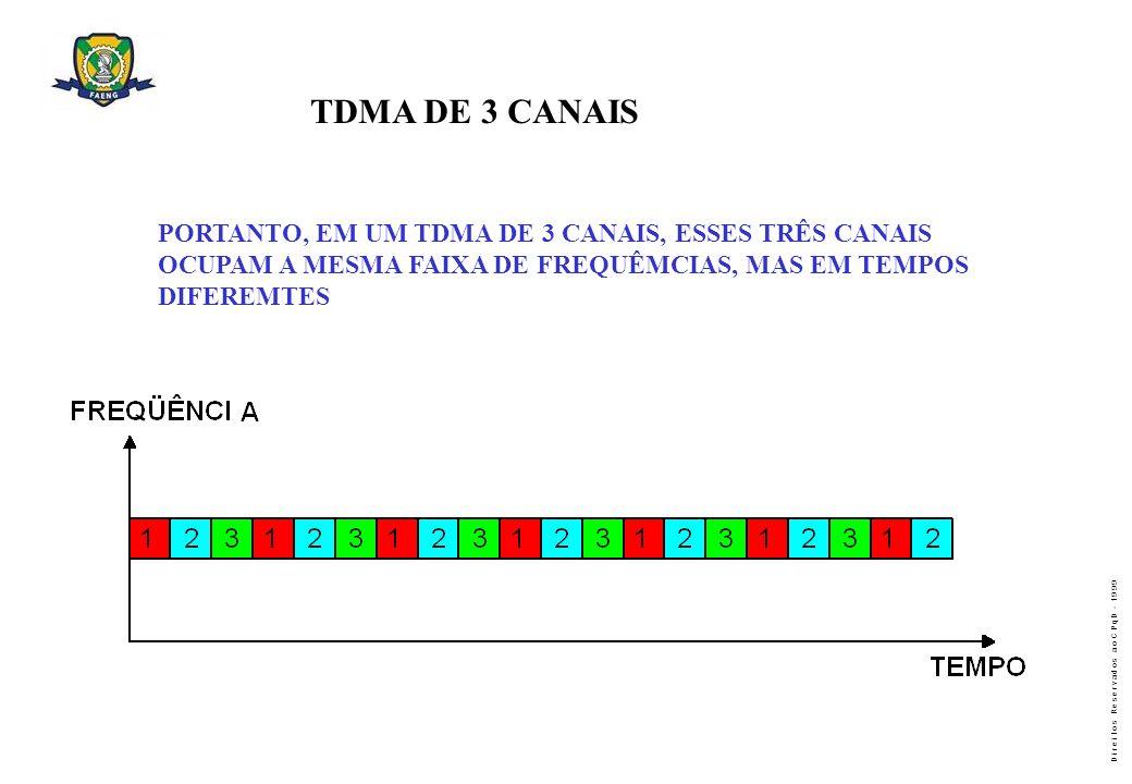 PORTANTO, EM UM TDMA DE 3 CANAIS, ESSES TRÊS CANAIS OCUPAM A MESMA FAIXA DE FREQUÊMCIAS, MAS EM TEMPOS DIFEREMTES TDMA DE 3 CANAIS