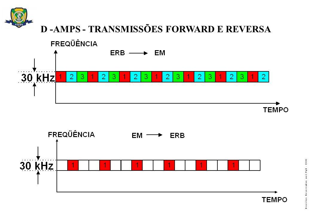D i r e i t o s R e s e r v a d o s a o C P q D - 1 9 9 9 VANTAGENS DO TDMA D-AMPS TEM 3 VEZES MAIS CANAIS QUE O AMPS PARA A MESMA FAIXA ESPECTRAL DE OPERAÇÃO.