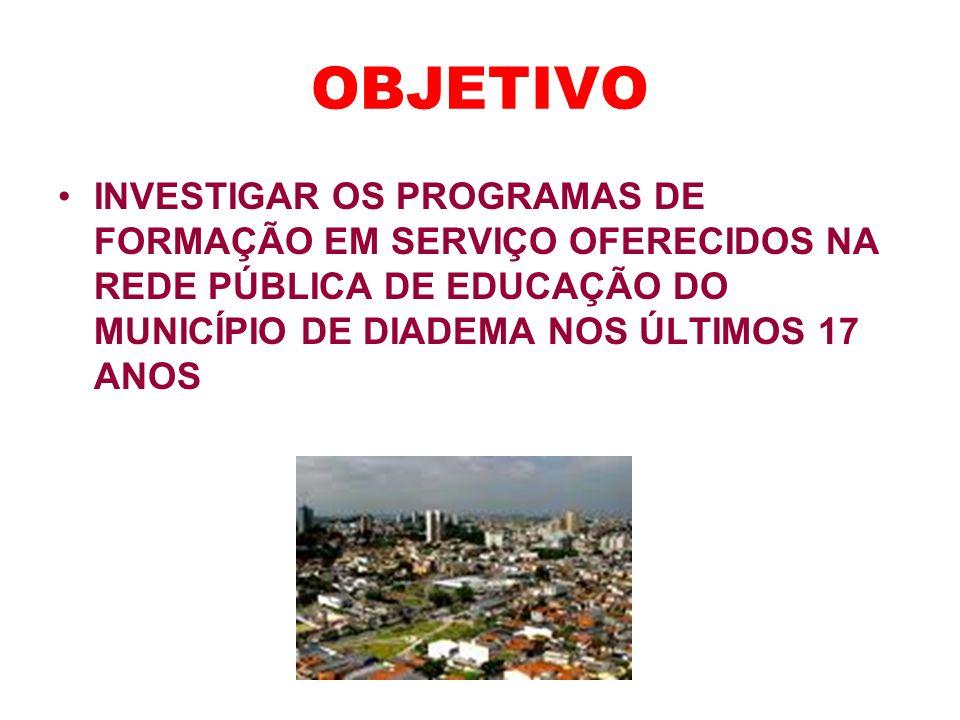 JUSTIFICATIVAS SOU FORMADORA DE PROFESSORES EM SERVIÇO NAS REDES PÚBLICAS DE EDUCAÇÃO O MUNICÍPIO DE DIADEMA POSSUI UM GOVERNO DE CONTINUIDADE DESDE 1993, COM PROPOSTA DE GESTÃO DEMOCRÁTICA-PARTICIPATIVA EDUCAÇÃO É BANDEIRA DE LUTA PARA OS GESTORES DO MUNICÍPIO DE DIADEMA