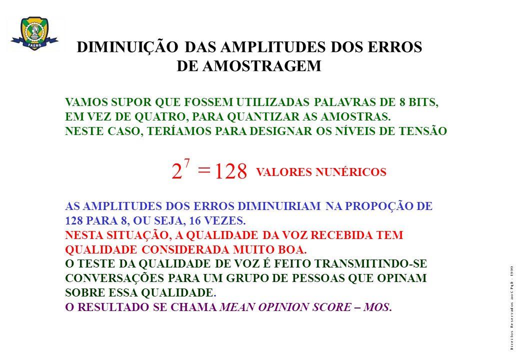 D i r e i t o s R e s e r v a d o s a o C P q D - 1 9 9 9 DIMINUIÇÃO DAS AMPLITUDES DOS ERROS DE AMOSTRAGEM VAMOS SUPOR QUE FOSSEM UTILIZADAS PALAVRAS