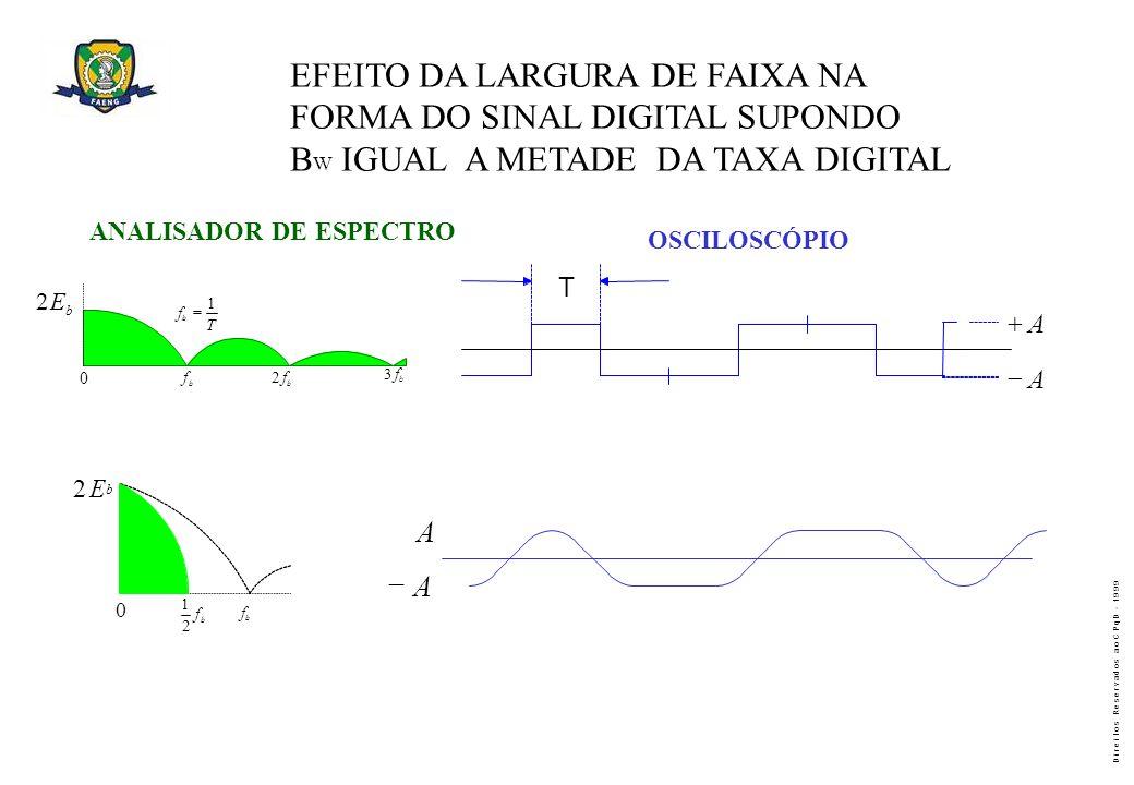 D i r e i t o s R e s e r v a d o s a o C P q D - 1 9 9 9 T f b 1 0 2E b b f b f3 b f2 T A A A A 2 E b 0 b f b f 2 1 EFEITO DA LARGURA DE FAIXA NA FOR