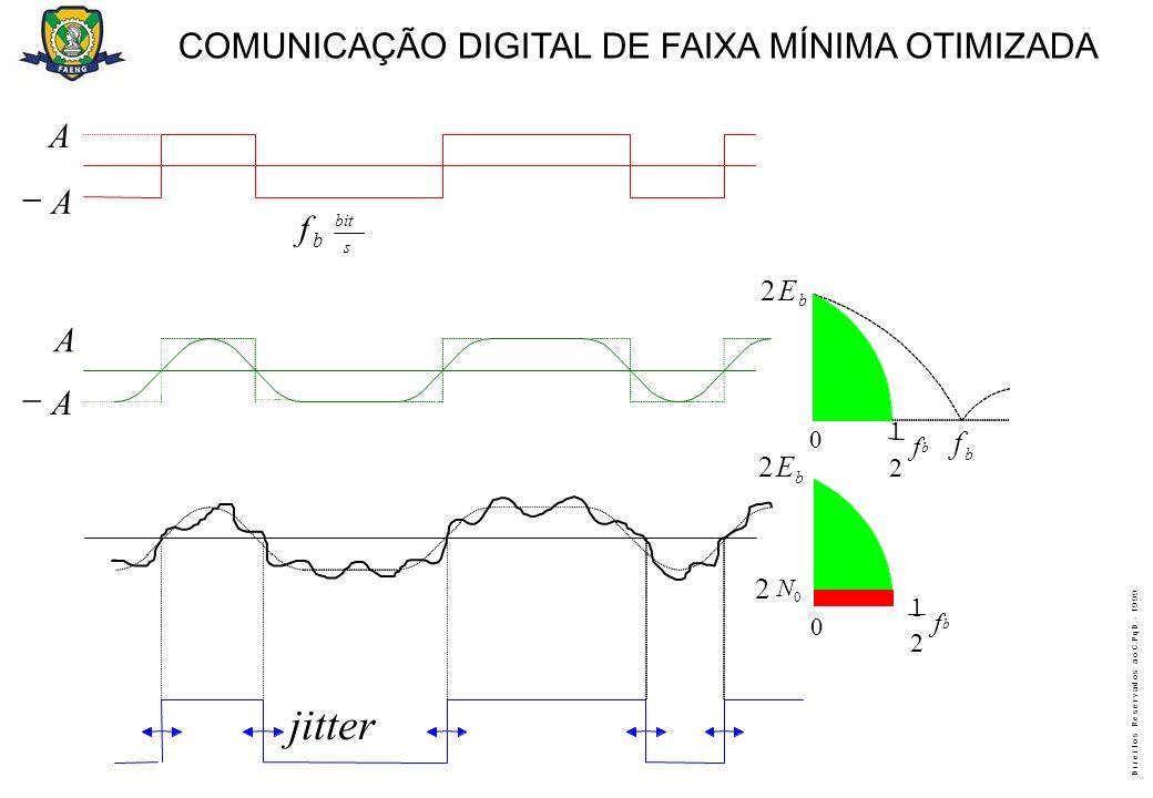 D i r e i t o s R e s e r v a d o s a o C P q D - 1 9 9 9 2 E b jitter N 0 0 0 A A A A bit s COMUNICAÇÃO DIGITAL DE FAIXA MÍNIMA OTIMIZADA 2 E b b f 2