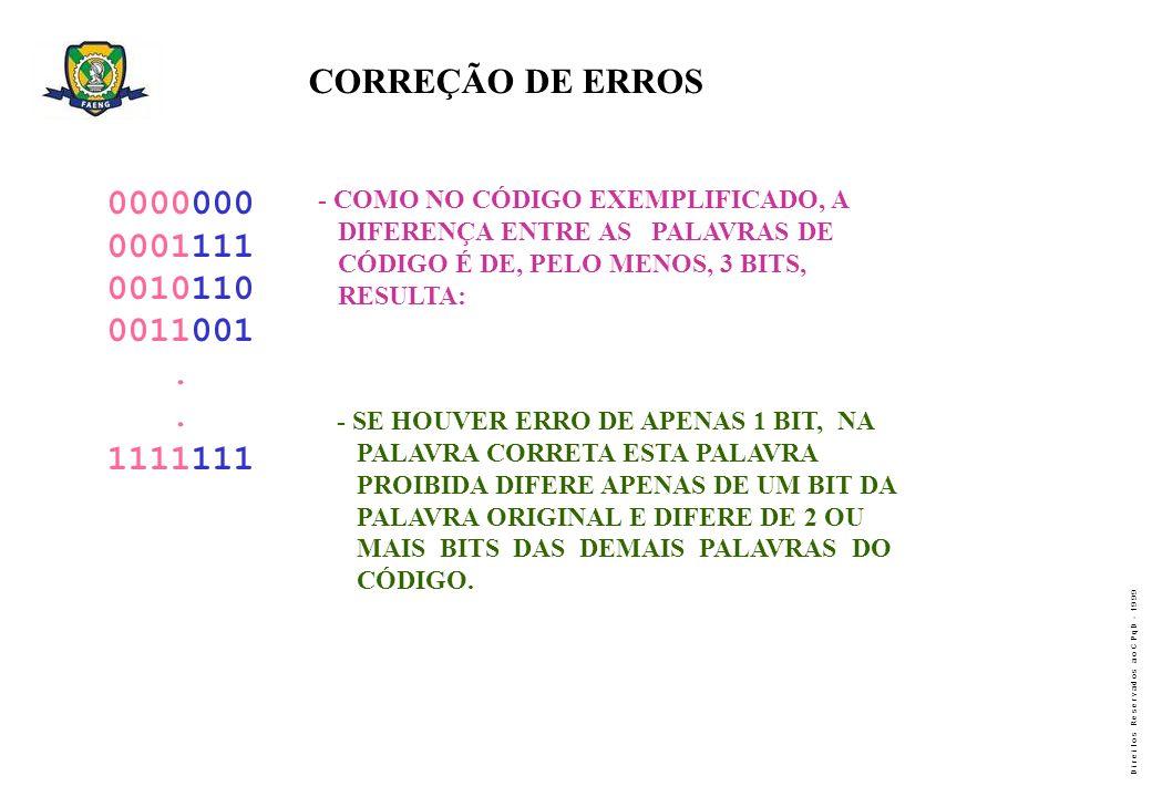 D i r e i t o s R e s e r v a d o s a o C P q D - 1 9 9 9 CORREÇÃO DE ERROS 0000000 0001111 0010110 0011001. 1111111 - COMO NO CÓDIGO EXEMPLIFICADO, A