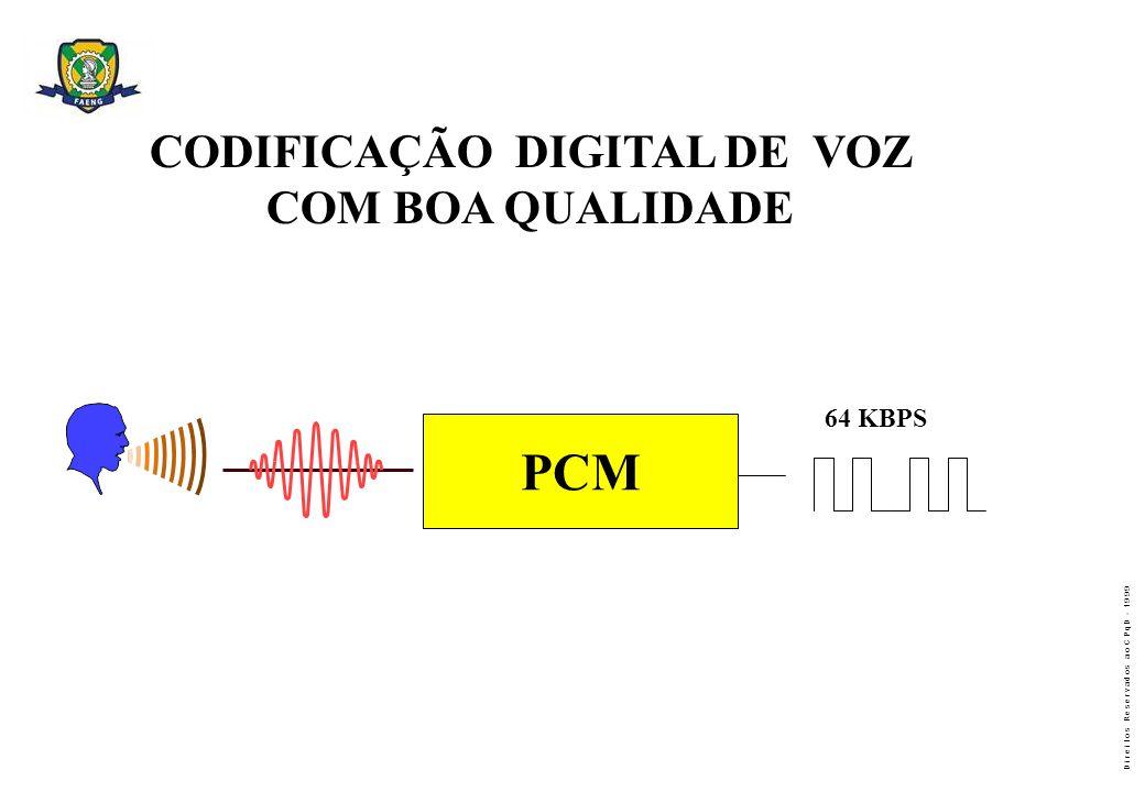 D i r e i t o s R e s e r v a d o s a o C P q D - 1 9 9 9 CODIFICAÇÃO DIGITAL DE VOZ COM BOA QUALIDADE PCM 64 KBPS