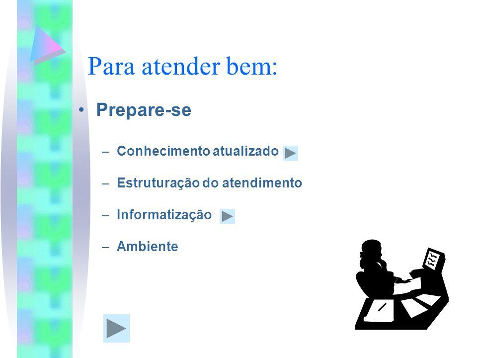 Para atender bem: Prepare-se –Conhecimento atualizado –Estruturação do atendimento –Informatização –Ambiente