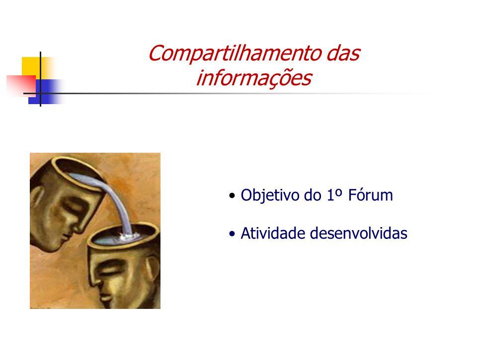 Objetivo do 1º Fórum Atividade desenvolvidas Compartilhamento das informações