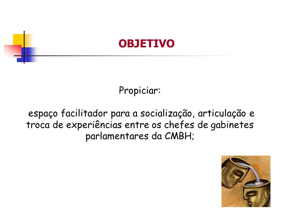 Propiciar: espaço facilitador para a socialização, articulação e troca de experiências entre os chefes de gabinetes parlamentares da CMBH; OBJETIVO
