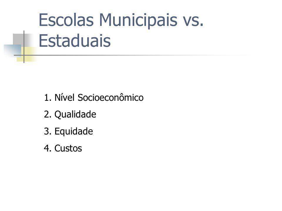 Escolas Municipais vs. Estaduais 1.Nível Socioeconômico 2.Qualidade 3.Equidade 4.Custos