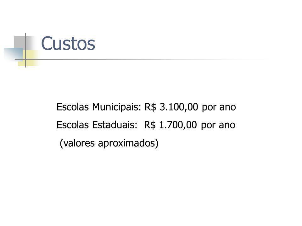 Custos Escolas Municipais: R$ 3.100,00 por ano Escolas Estaduais: R$ 1.700,00 por ano (valores aproximados)