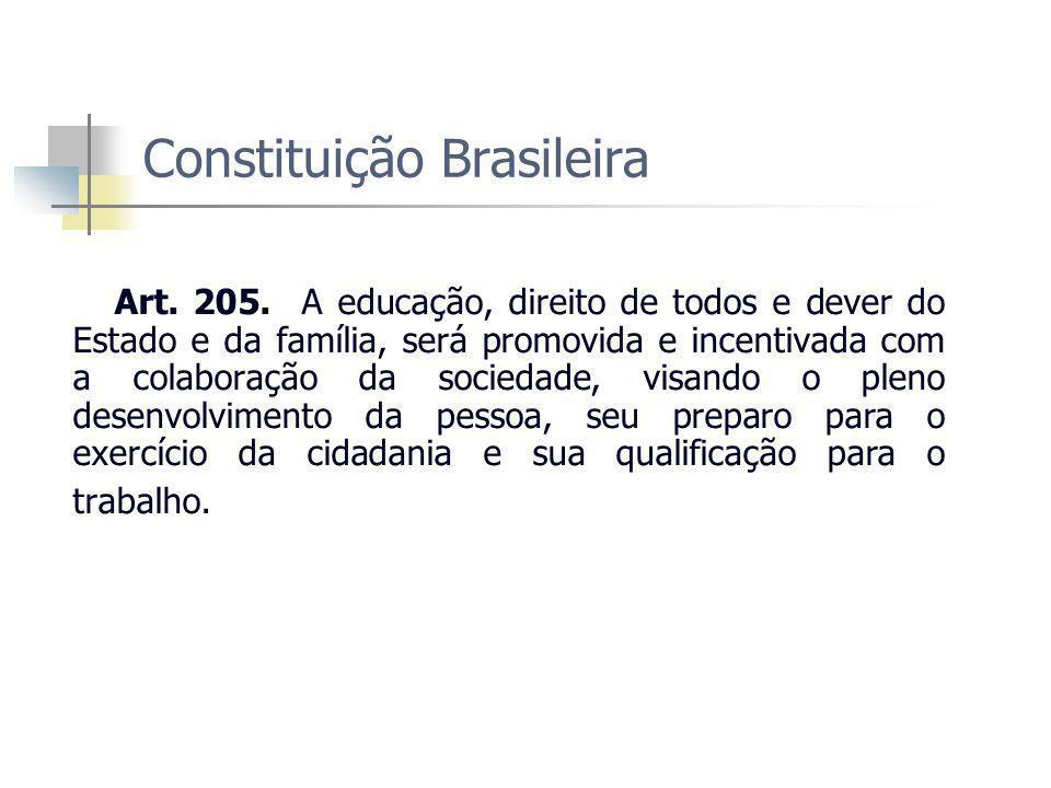 Constituição Brasileira Art.205.