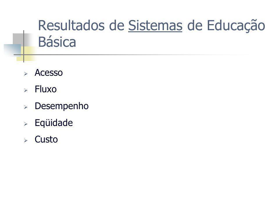 Resultados de Sistemas de Educação Básica Acesso Fluxo Desempenho Eqüidade Custo