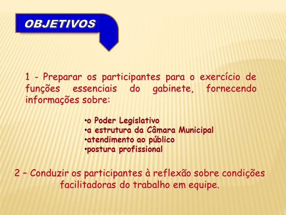 1 - Preparar os participantes para o exercício de funções essenciais do gabinete, fornecendo informações sobre: o Poder Legislativo o Poder Legislativ