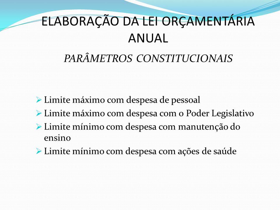 ELABORAÇÃO DA LEI ORÇAMENTÁRIA ANUAL PARÂMETROS CONSTITUCIONAIS Limite máximo com despesa de pessoal Limite máximo com despesa com o Poder Legislativo