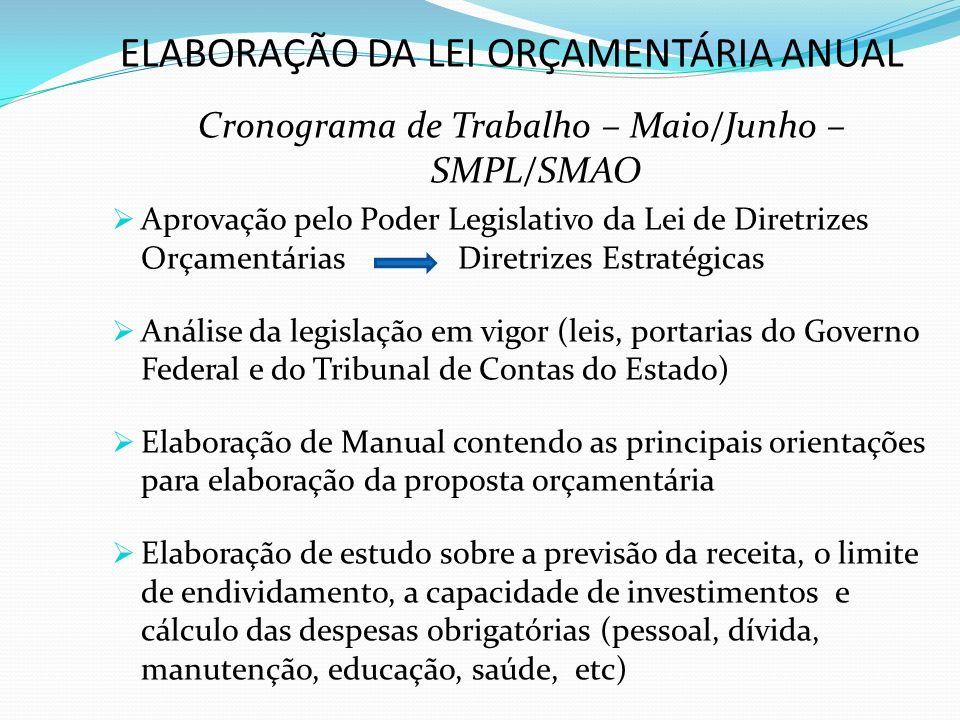 ELABORAÇÃO DA LEI ORÇAMENTÁRIA ANUAL Cronograma de Trabalho – Maio/Junho – SMPL/SMAO Aprovação pelo Poder Legislativo da Lei de Diretrizes Orçamentári
