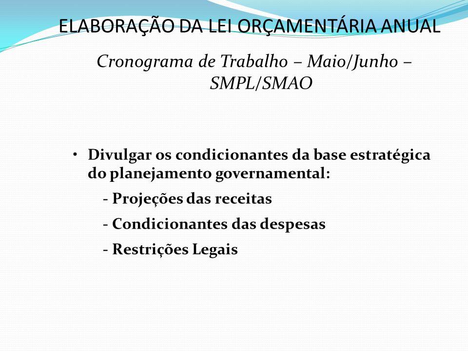 ELABORAÇÃO DA LEI ORÇAMENTÁRIA ANUAL Cronograma de Trabalho – Maio/Junho – SMPL/SMAO Divulgar os condicionantes da base estratégica do planejamento governamental: - Projeções das receitas - Condicionantes das despesas - Restrições Legais
