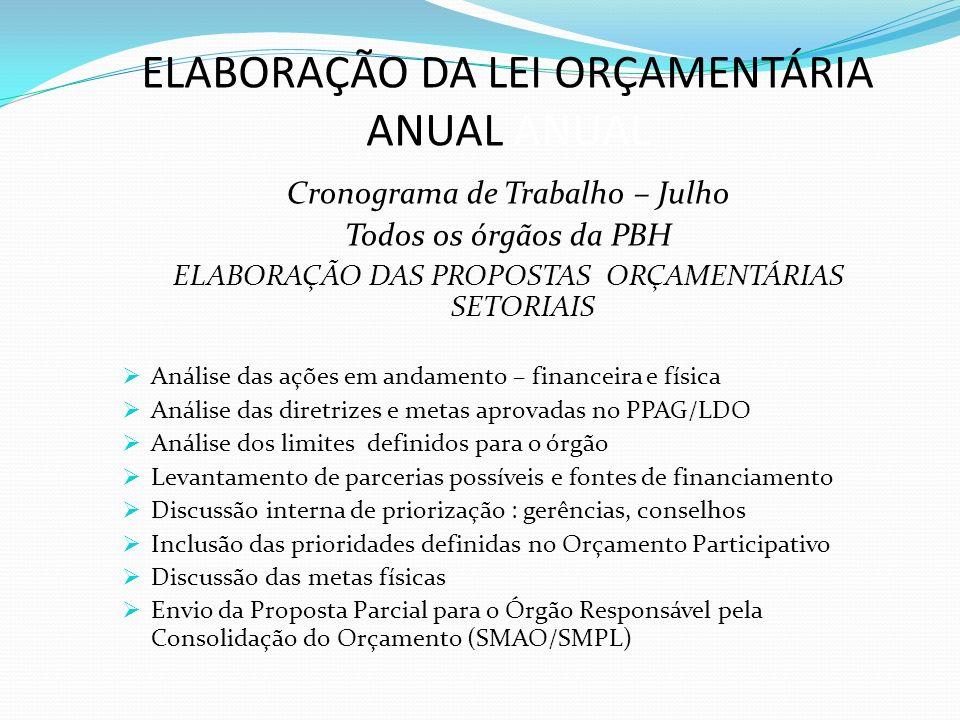 ELABORAÇÃO DA LEI ORÇAMENTÁRIA ANUAL ANUAL Cronograma de Trabalho – Julho Todos os órgãos da PBH ELABORAÇÃO DAS PROPOSTAS ORÇAMENTÁRIAS SETORIAIS Anál