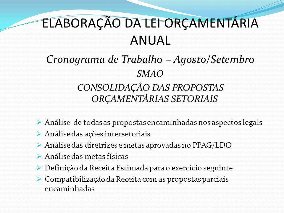 ELABORAÇÃO DA LEI ORÇAMENTÁRIA ANUAL Cronograma de Trabalho – Agosto/Setembro SMAO CONSOLIDAÇÃO DAS PROPOSTAS ORÇAMENTÁRIAS SETORIAIS Análise de todas