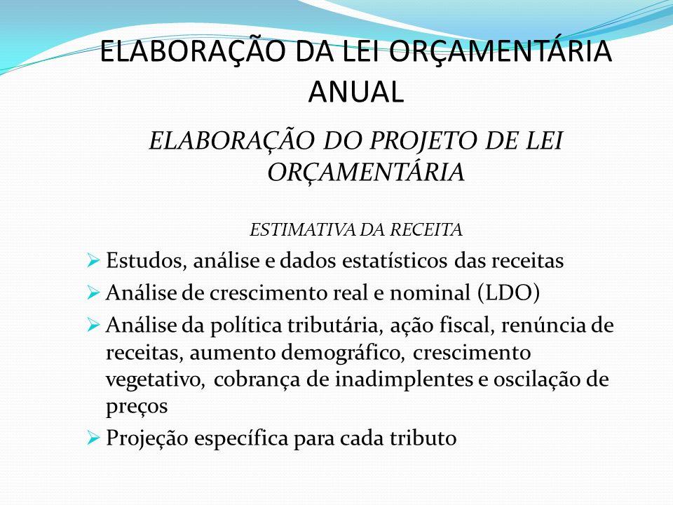 ELABORAÇÃO DA LEI ORÇAMENTÁRIA ANUAL ELABORAÇÃO DO PROJETO DE LEI ORÇAMENTÁRIA ESTIMATIVA DA RECEITA Estudos, análise e dados estatísticos das receita