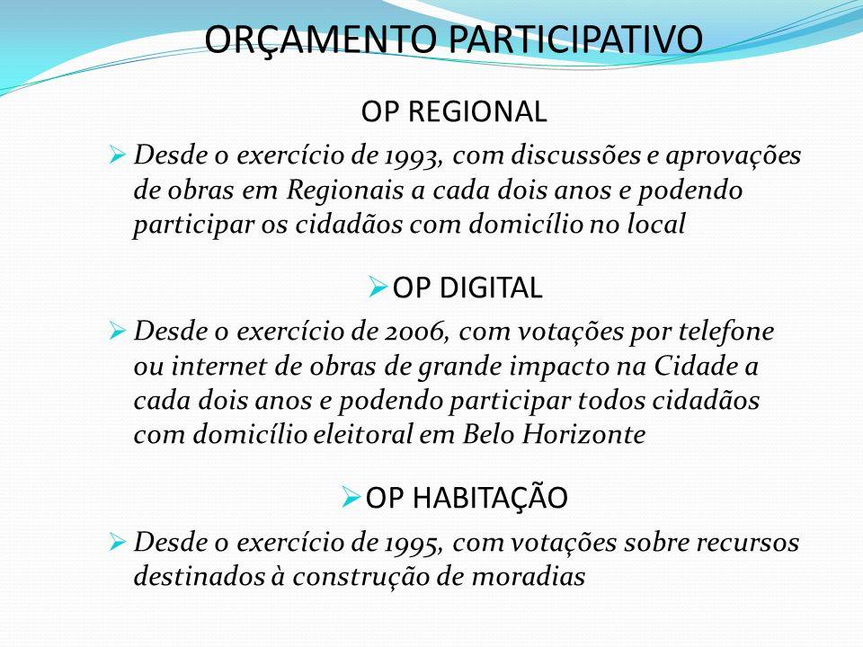 ORÇAMENTO PARTICIPATIVO OP REGIONAL Desde o exercício de 1993, com discussões e aprovações de obras em Regionais a cada dois anos e podendo participar os cidadãos com domicílio no local OP DIGITAL Desde o exercício de 2006, com votações por telefone ou internet de obras de grande impacto na Cidade a cada dois anos e podendo participar todos cidadãos com domicílio eleitoral em Belo Horizonte OP HABITAÇÃO Desde o exercício de 1995, com votações sobre recursos destinados à construção de moradias