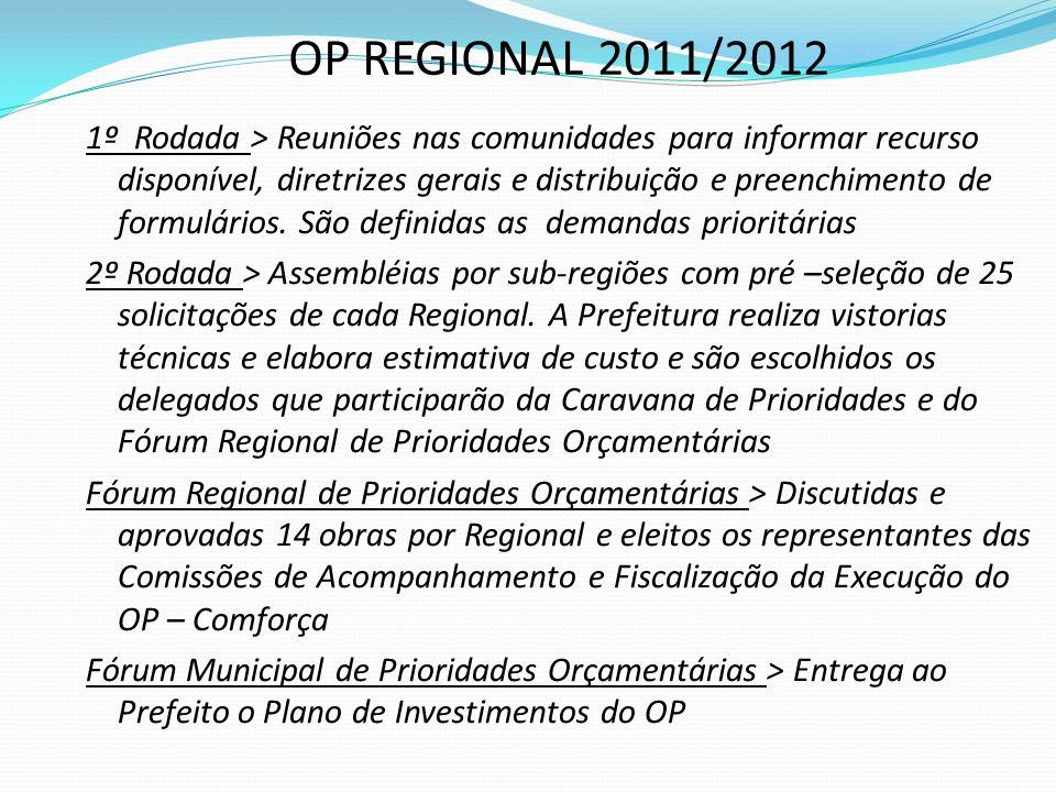 OP REGIONAL 2011/2012 1º Rodada > Reuniões nas comunidades para informar recurso disponível, diretrizes gerais e distribuição e preenchimento de formulários.