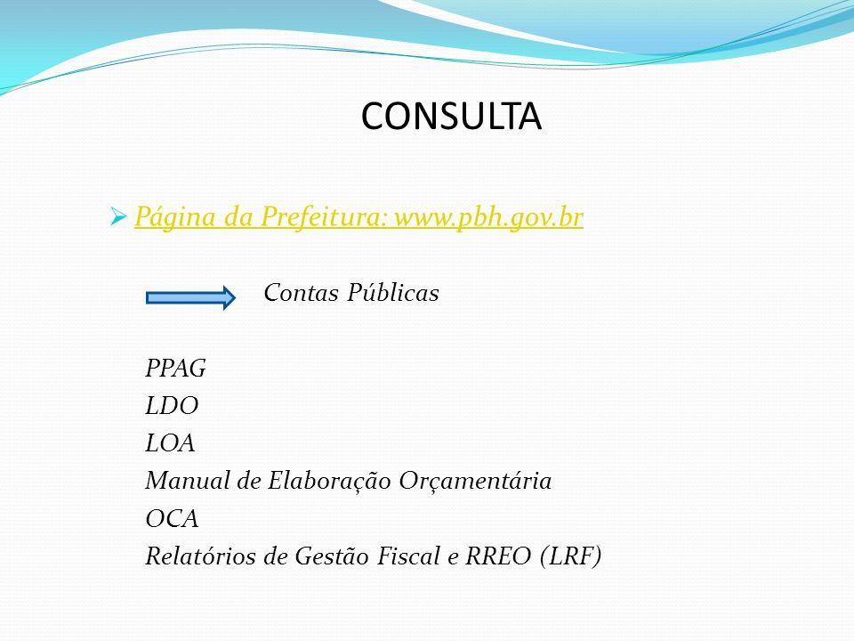 CONSULTA Página da Prefeitura: www.pbh.gov.br Página da Prefeitura: www.pbh.gov.br Contas Públicas PPAG LDO LOA Manual de Elaboração Orçamentária OCA Relatórios de Gestão Fiscal e RREO (LRF)