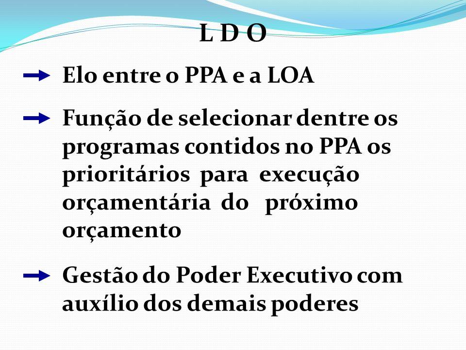 Elo entre o PPA e a LOA Função de selecionar dentre os programas contidos no PPA os prioritários para execução orçamentária do próximo orçamento Gestã