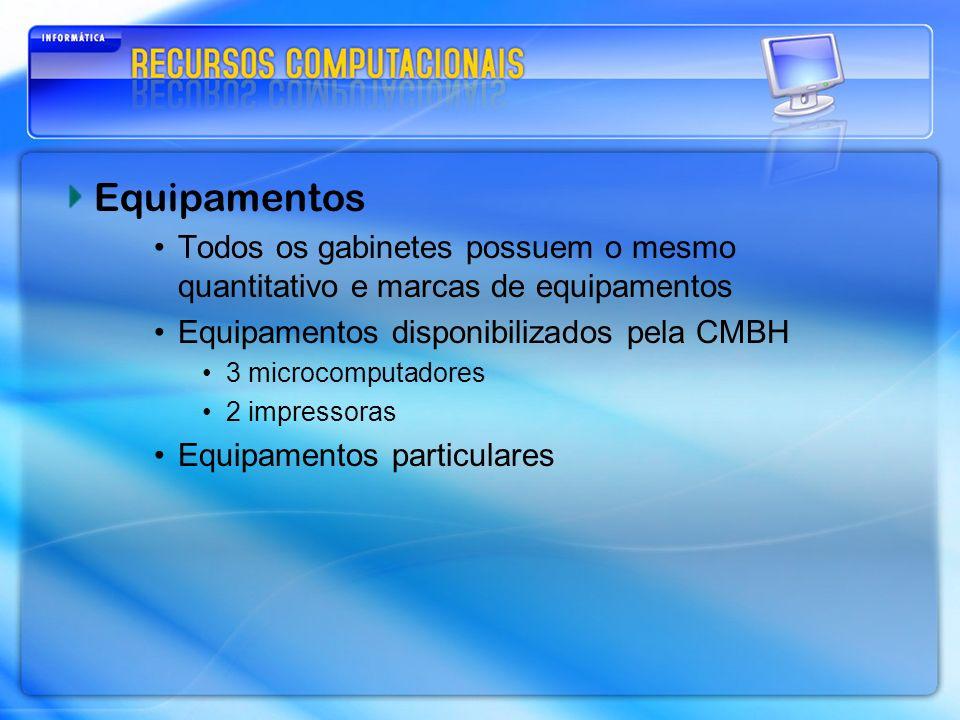 Equipamentos Todos os gabinetes possuem o mesmo quantitativo e marcas de equipamentos Equipamentos disponibilizados pela CMBH 3 microcomputadores 2 impressoras Equipamentos particulares