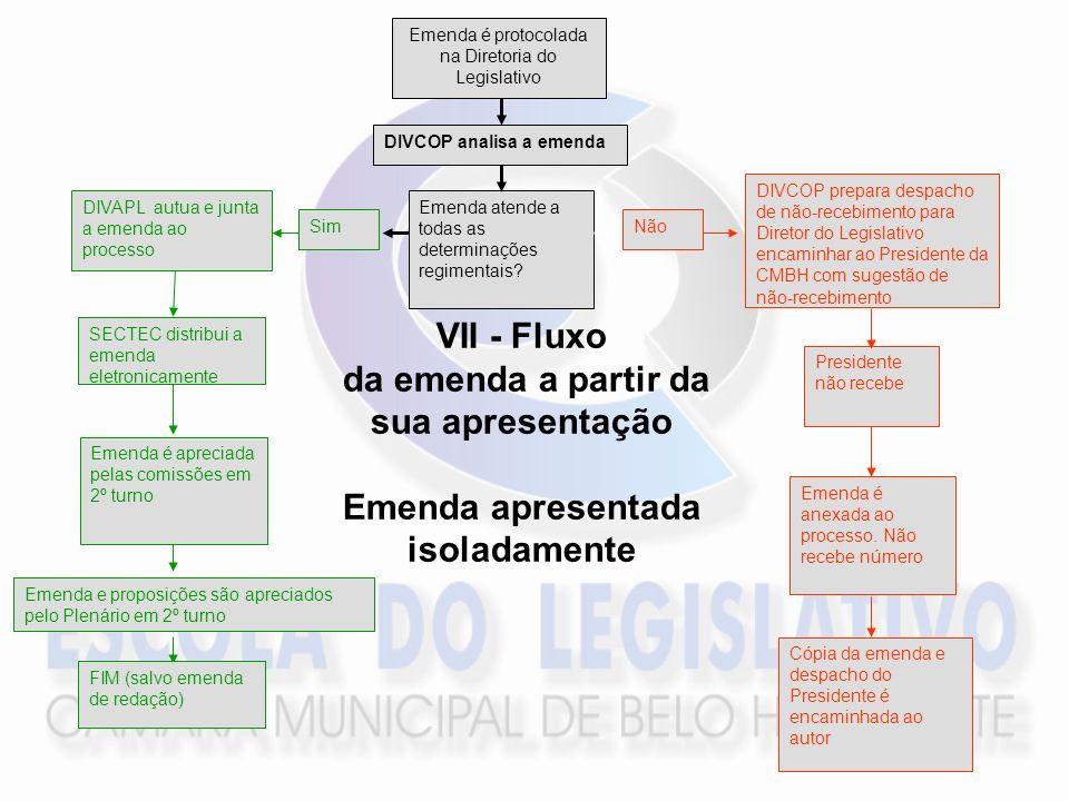 Emenda é protocolada na Diretoria do Legislativo DIVCOP analisa a emenda Emenda atende a todas as determinações regimentais? Não DIVCOP prepara despac