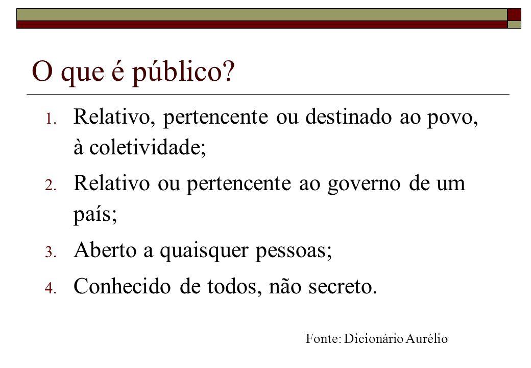 O que é público? 1. Relativo, pertencente ou destinado ao povo, à coletividade; 2. Relativo ou pertencente ao governo de um país; 3. Aberto a quaisque