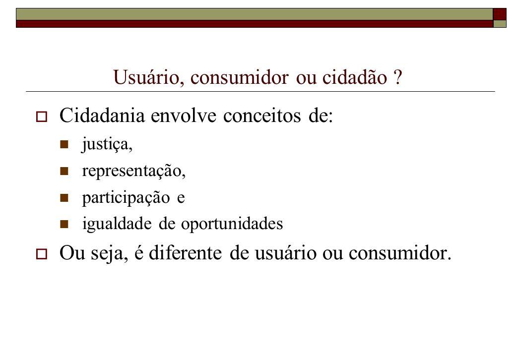 Usuário, consumidor ou cidadão ? Cidadania envolve conceitos de: justiça, representação, participação e igualdade de oportunidades Ou seja, é diferent