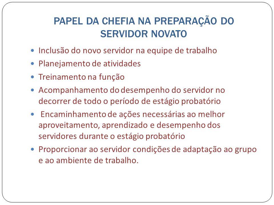 PAPEL DA CHEFIA NA PREPARAÇÃO DO SERVIDOR NOVATO Inclusão do novo servidor na equipe de trabalho Planejamento de atividades Treinamento na função Acom