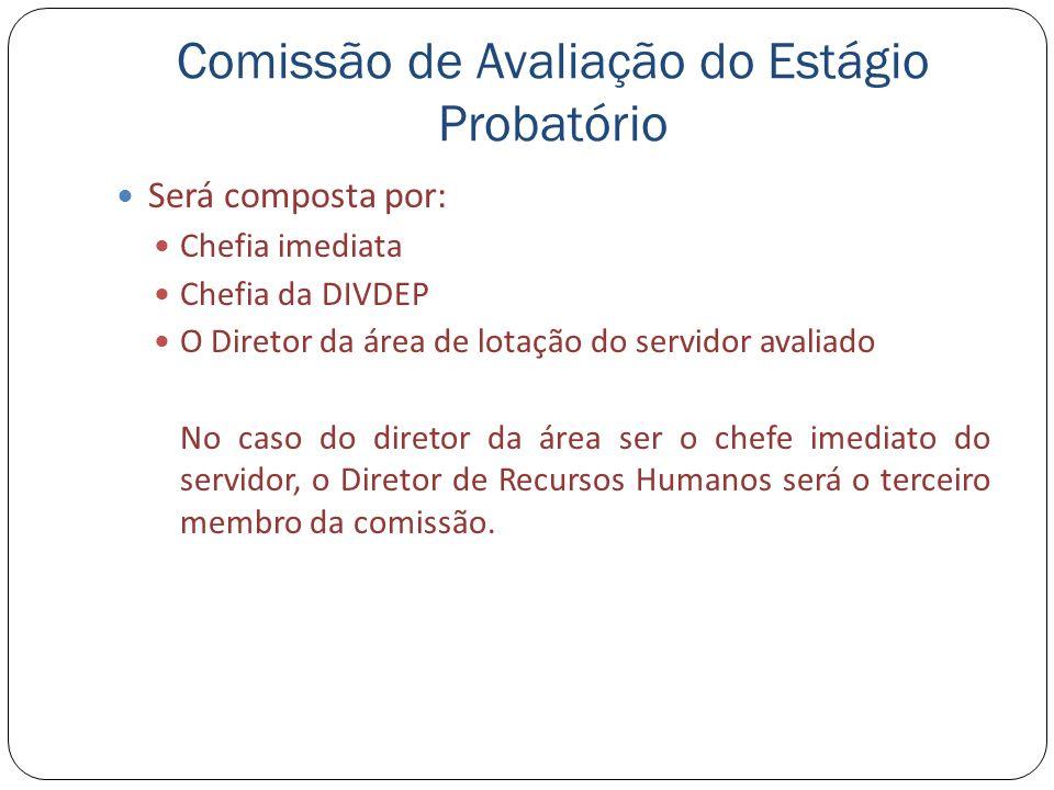 Comissão de Avaliação do Estágio Probatório Será composta por: Chefia imediata Chefia da DIVDEP O Diretor da área de lotação do servidor avaliado No c