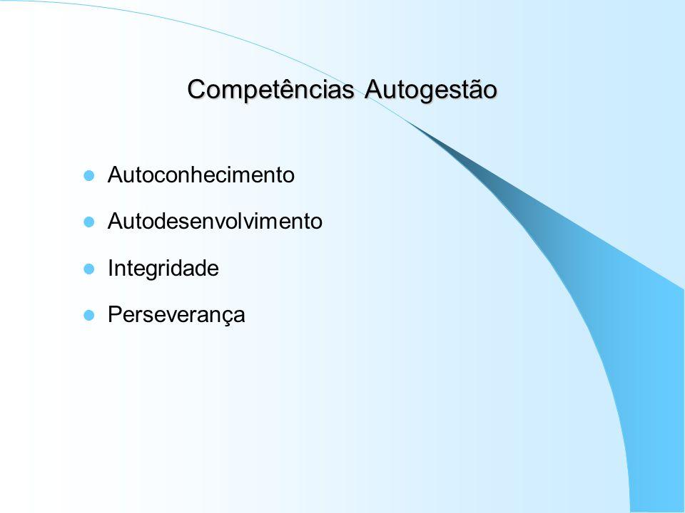 Competências Autogestão Autoconhecimento Autodesenvolvimento Integridade Perseverança