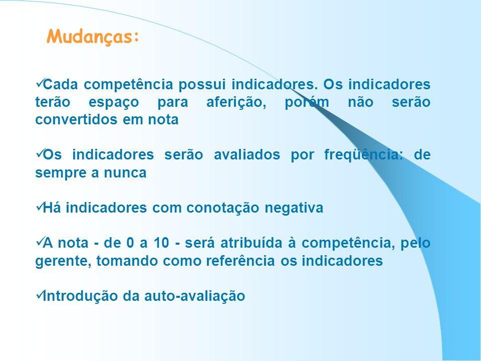 Mudanças: Cada competência possui indicadores. Os indicadores terão espaço para aferição, porém não serão convertidos em nota Os indicadores serão ava