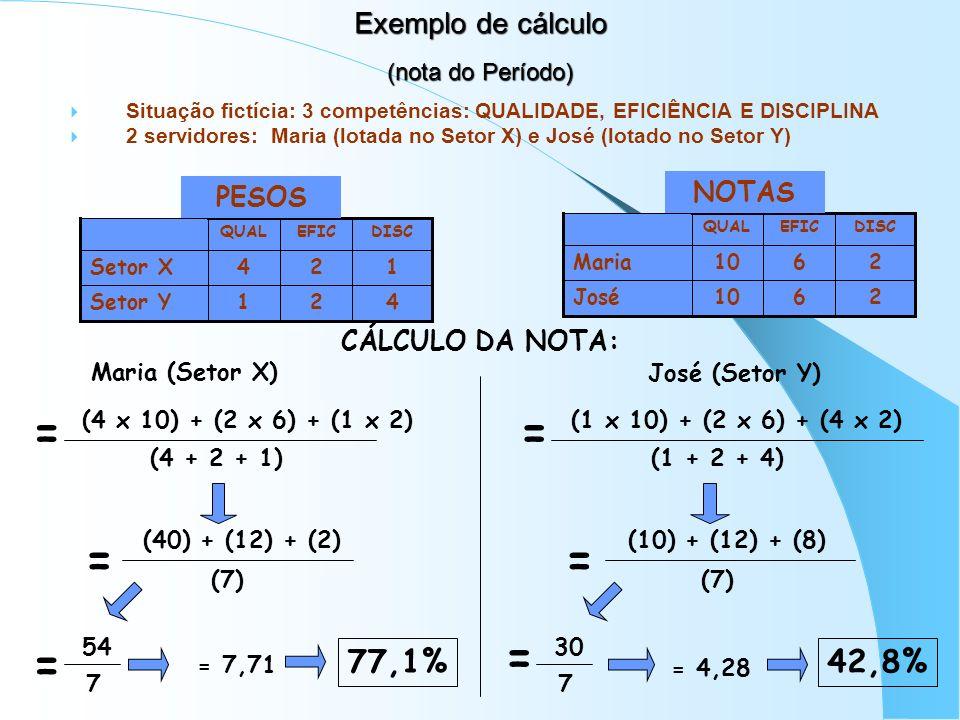 Situação fictícia: 3 competências: QUALIDADE, EFICIÊNCIA E DISCIPLINA 2 servidores: Maria (lotada no Setor X) e José (lotado no Setor Y) Exemplo de cá