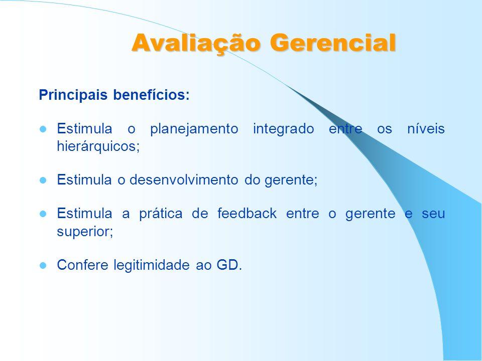 Avaliação Gerencial Principais benefícios: Estimula o planejamento integrado entre os níveis hierárquicos; Estimula o desenvolvimento do gerente; Esti