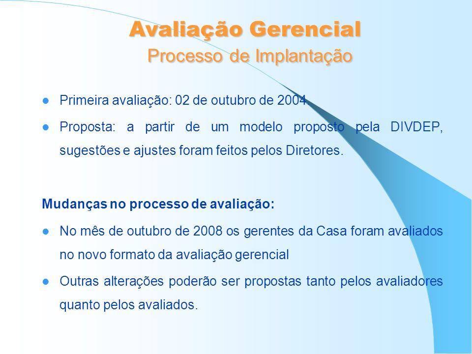 Avaliação Gerencial Processo de Implantação Primeira avaliação: 02 de outubro de 2004. Proposta: a partir de um modelo proposto pela DIVDEP, sugestões