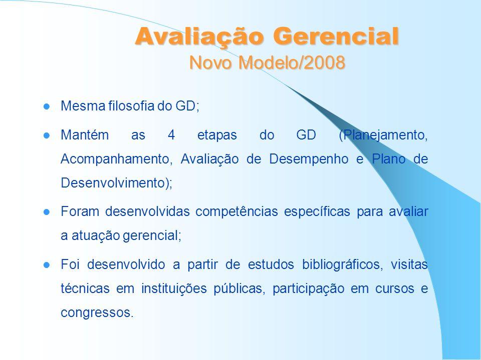 Avaliação Gerencial Novo Modelo/2008 Mesma filosofia do GD; Mantém as 4 etapas do GD (Planejamento, Acompanhamento, Avaliação de Desempenho e Plano de