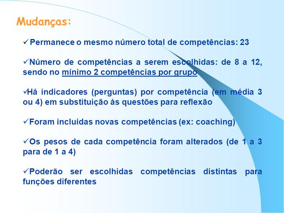 Mudanças: Permanece o mesmo número total de competências: 23 Número de competências a serem escolhidas: de 8 a 12, sendo no mínimo 2 competências por