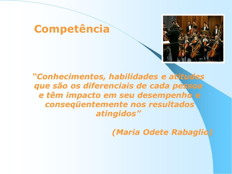 Competência Conhecimentos, habilidades e atitudes que são os diferenciais de cada pessoa e têm impacto em seu desempenho e conseqüentemente nos result