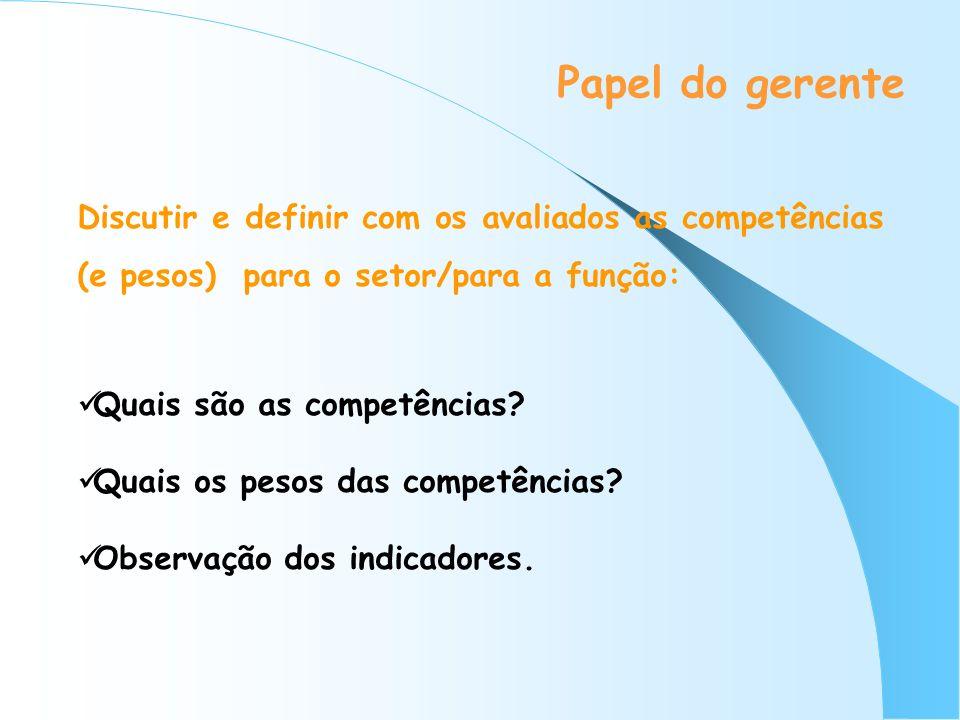 Papel do gerente Discutir e definir com os avaliados as competências (e pesos) para o setor/para a função: Quais são as competências? Quais os pesos d