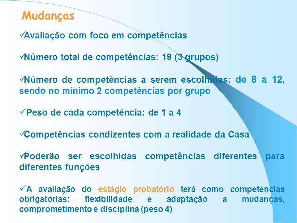 Mudanças Avaliação com foco em competências Número total de competências: 19 (3 grupos) Número de competências a serem escolhidas: de 8 a 12, sendo no