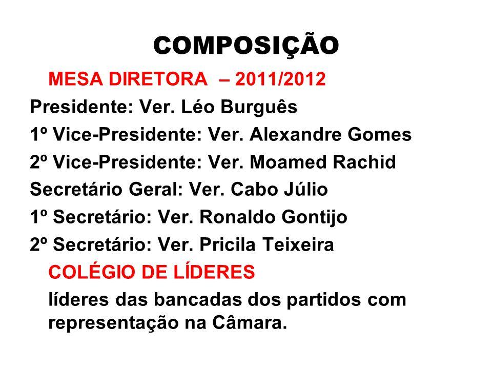 COMPOSIÇÃO MESA DIRETORA – 2011/2012 Presidente: Ver.