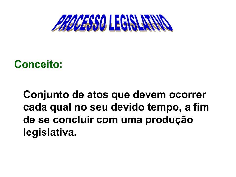 Conceito: Conjunto de atos que devem ocorrer cada qual no seu devido tempo, a fim de se concluir com uma produção legislativa.
