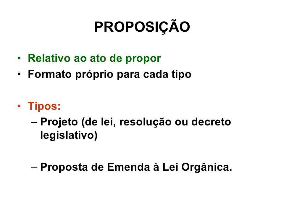 PROPOSIÇÃO Relativo ao ato de propor Formato próprio para cada tipo Tipos: –Projeto (de lei, resolução ou decreto legislativo) –Proposta de Emenda à Lei Orgânica.