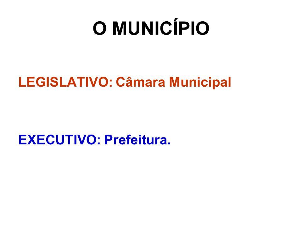 O MUNICÍPIO LEGISLATIVO: Câmara Municipal EXECUTIVO: Prefeitura.