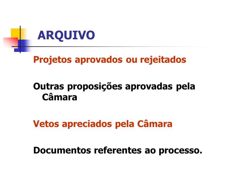 ARQUIVO Projetos aprovados ou rejeitados Outras proposições aprovadas pela Câmara Vetos apreciados pela Câmara Documentos referentes ao processo.